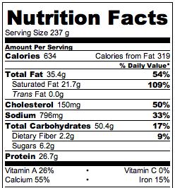Creamiest Mac & Cheese - Nutrition
