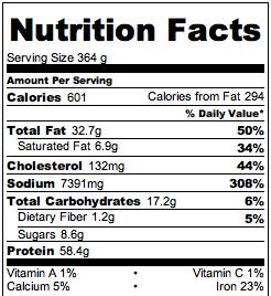 Crock Pot Asian Chicken Wings - Nutrition