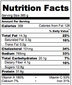 Beef & Salad Nutritional Info