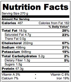 Jerk Chicken Nutrition