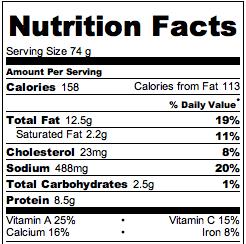 basil pesto salmon nutritional info