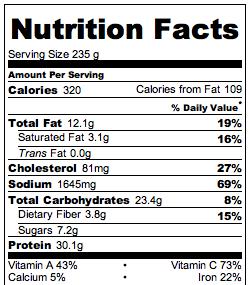 Carne Asada Nutritional Facts