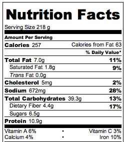 Cherry Almond Wild Rice Nutrition