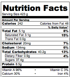 Pumpkin Pie Latte - Nutrition