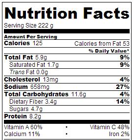 Crock Pot Balsamic Collard Greens - Nutrition