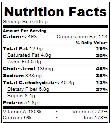 Crock Pot Make Ahead Beef Stew - Nutrition