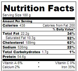 Crock Pot Mississippi Roast-Nutrition