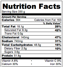 Cheesy Rice and Chicken - Nutrition