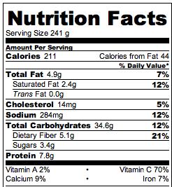 Crock Pot Twice Baked Potatoes - Loaded - Nutrition