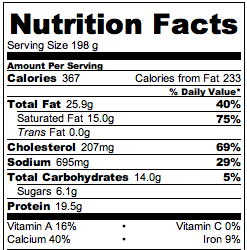 Cheesy Breakfast Souffle - Nutrition