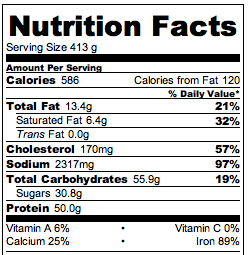 Spaghetti Pie - Nutrition