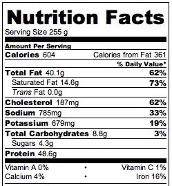 Slow Cooker Cola Pork Nutrition