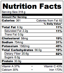 **Heater's favorite chili Nutrition facts