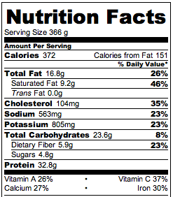 **Maree's Nutrition facts