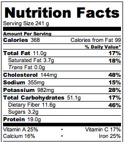 Slow Cooker Breakfast Burrito Nutrition * *
