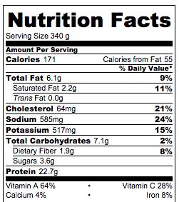 Harvest Chicken Soup - Nutrition
