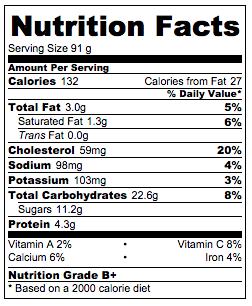 Strawberry Breakfast Bake - Nutritional Value