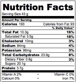 **Peanut Butter Fudge nutrition