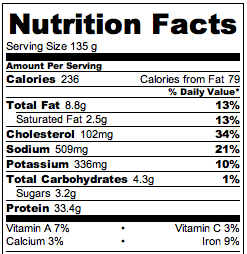 **Chicken Balti nutrition facts