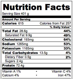 **Creamy Mushroom Round Steak Nutrition